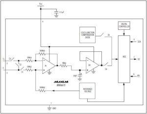 Estructura del MAX6675, tomado de la hoja de datos
