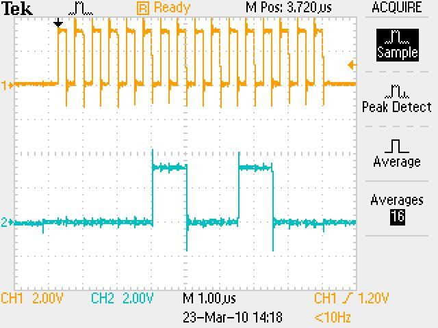 Visualización de las señales del MAX6675 en el osciloscopio