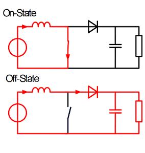 Etapas de operación de un convertidor boost