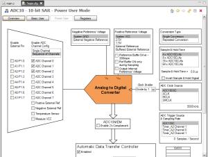 Ventana de configuración del ADC en un MSP430G2231 utilizando Grace
