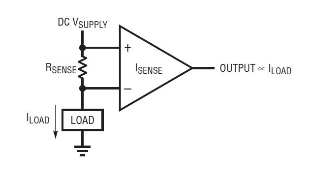 """Disposición de los elementos de sensado de corriente en una aplicación de """"lado alto"""" o """"high side"""""""