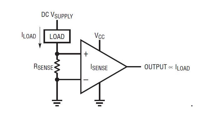 """Disposición de los elementos de sensado de corriente en una aplicación de """"lado bajo"""" o """"low side"""""""