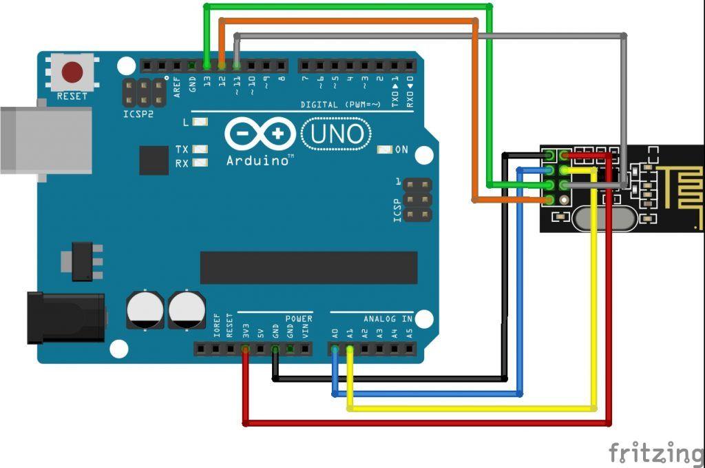 Conexión Arduino con NRF24L01+