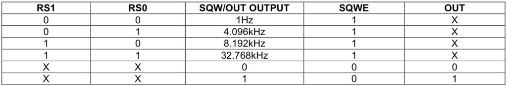 ds1307_squarewave_output