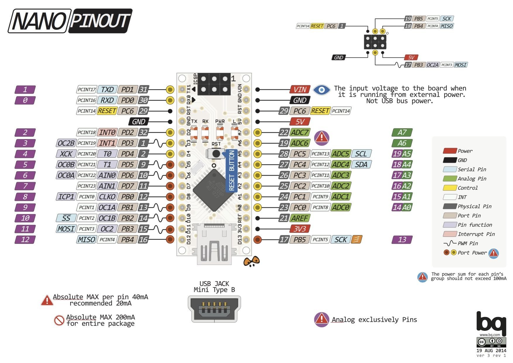 Ps2 Parts Diagram Quick Start Guide Of Wiring Controller Diagrama De Pines Arduino Pinout Geek Factory Ps3