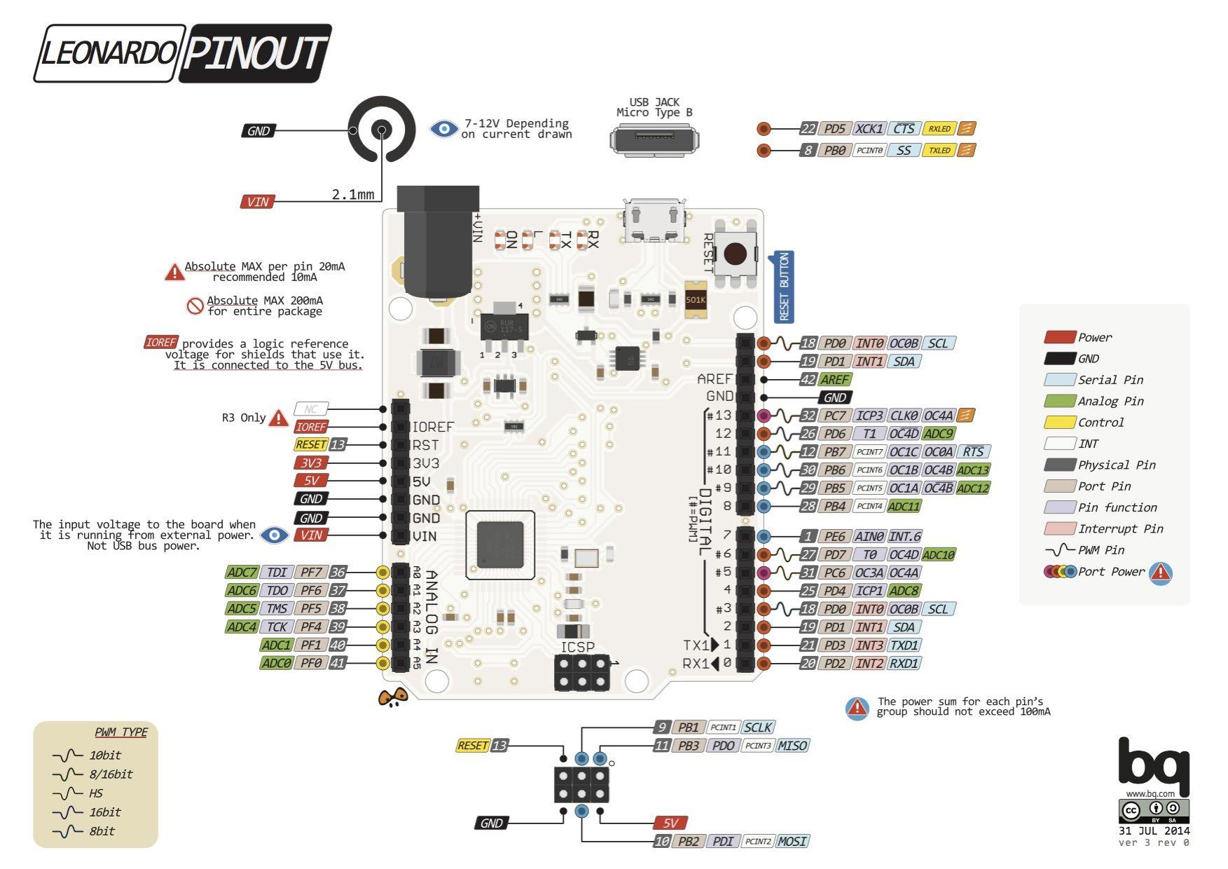 Diagrama de pines arduino pinout geek factory