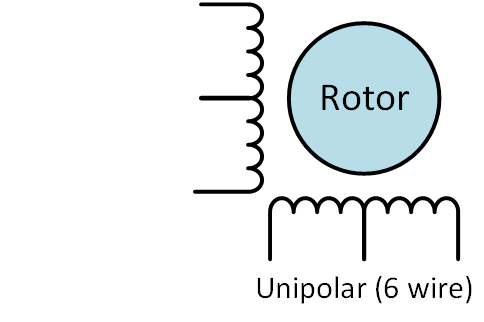 motor_a_pasos_unipolar_6_cables
