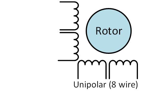 motor_a_pasos_unipolar_8_cables