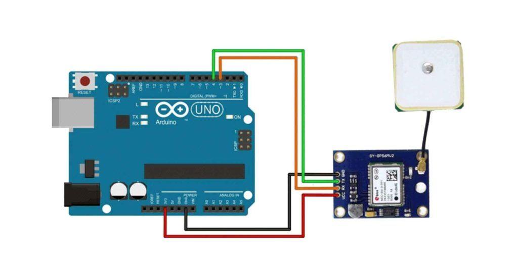 conexion de modulo GPS con Arduino