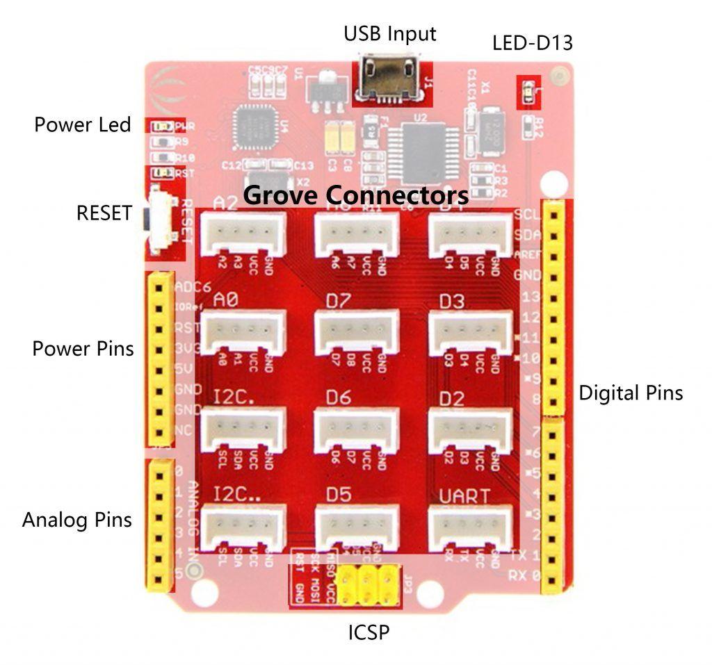 Seeduino Lotus la placa compatible con arduino incluida en el Kit principiantes para Arduino con sistema Groove