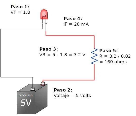 Procedimiento para calcular valor de la resistencia de un led.