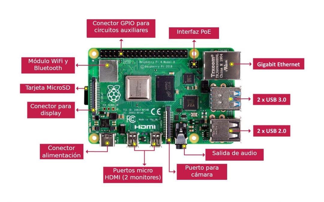 ¿Qué es un Raspberry Pi? ¿Qué puedo hacer con el?