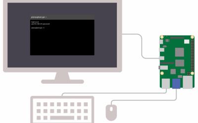 Comandos básicos para Raspberry Pi